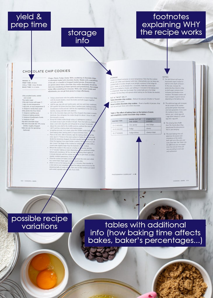Overview of the recipe structure in my gluten free baking cookbook Baked to Perfection.